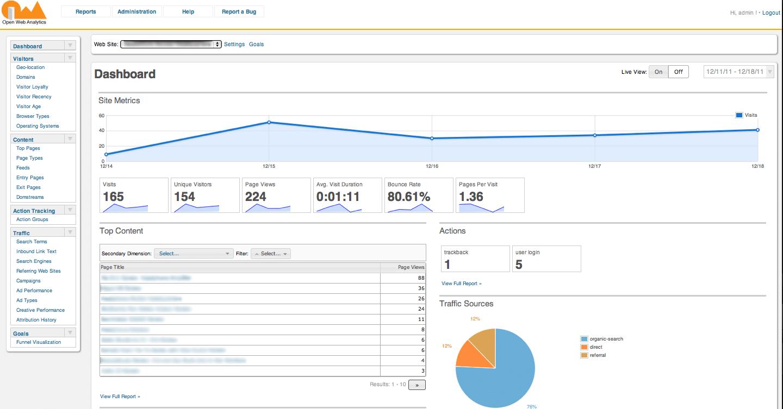 آموزش نصب و راه اندازی Open Web Analytics (OWA)