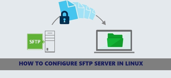 sftp installation on centos 7