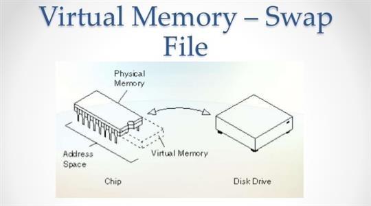 ساخت فایل swap در لینوکس