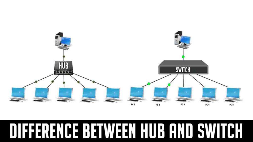 تفاوت هاب و سوئیچ